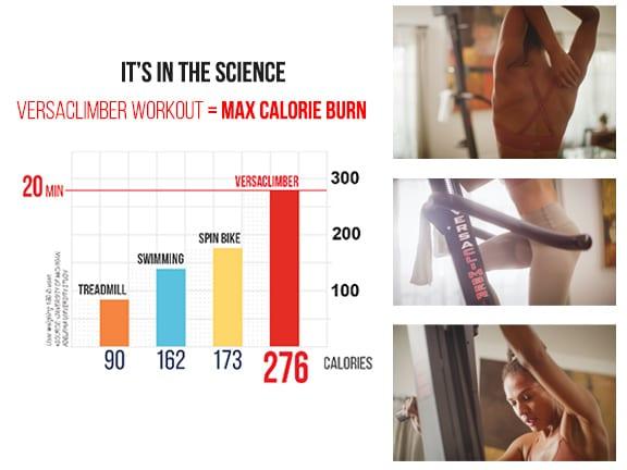 max_calorie_versaclimber